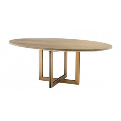 Dining Tables (10)